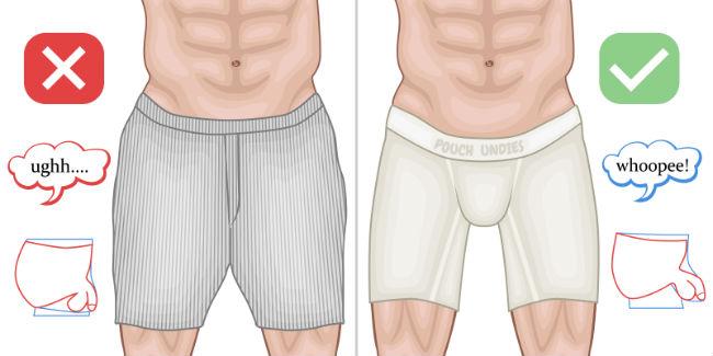 Pouch Underwear Versus Traditional Underwear drawing